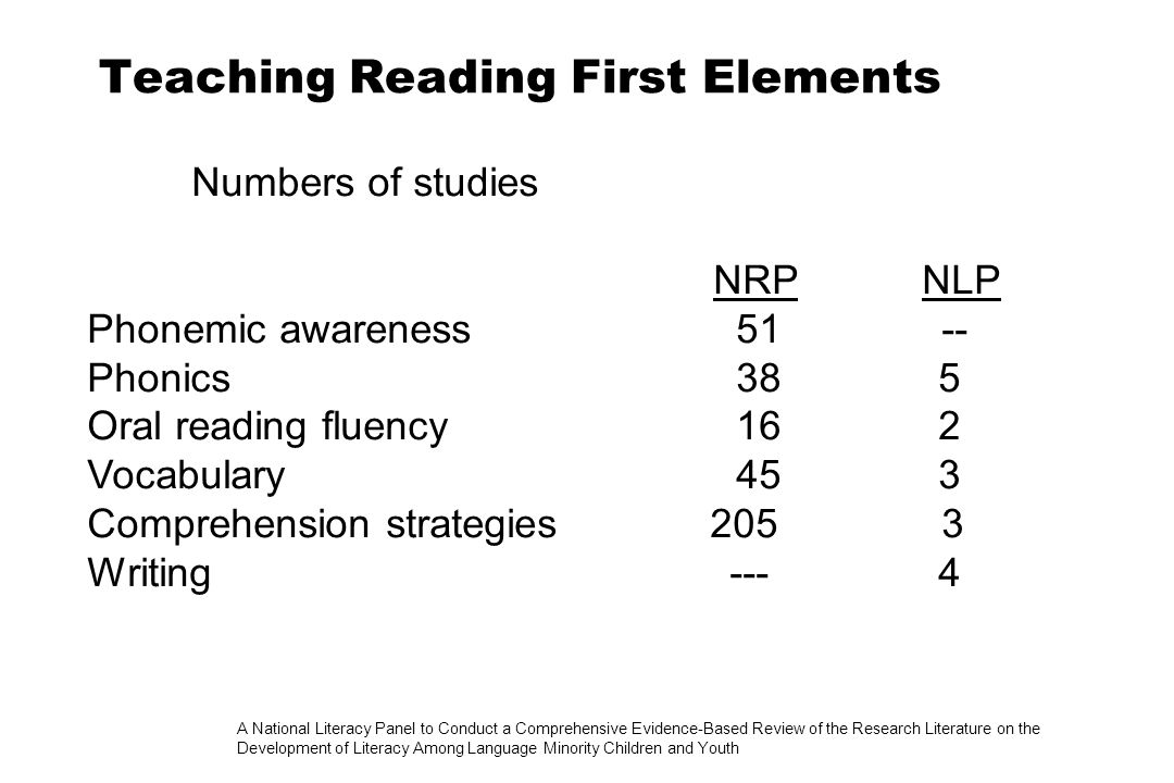 A National Literacy Panel to Conduct a Comprehensive Evidence-Based Review of the Research Literature on the Development of Literacy Among Language Minority Children and Youth Teaching Reading First Elements Numbers of studies NRP NLP Phonemic awareness 51 -- Phonics 38 5 Oral reading fluency 16 2 Vocabulary 45 3 Comprehension strategies 205 3 Writing --- 4