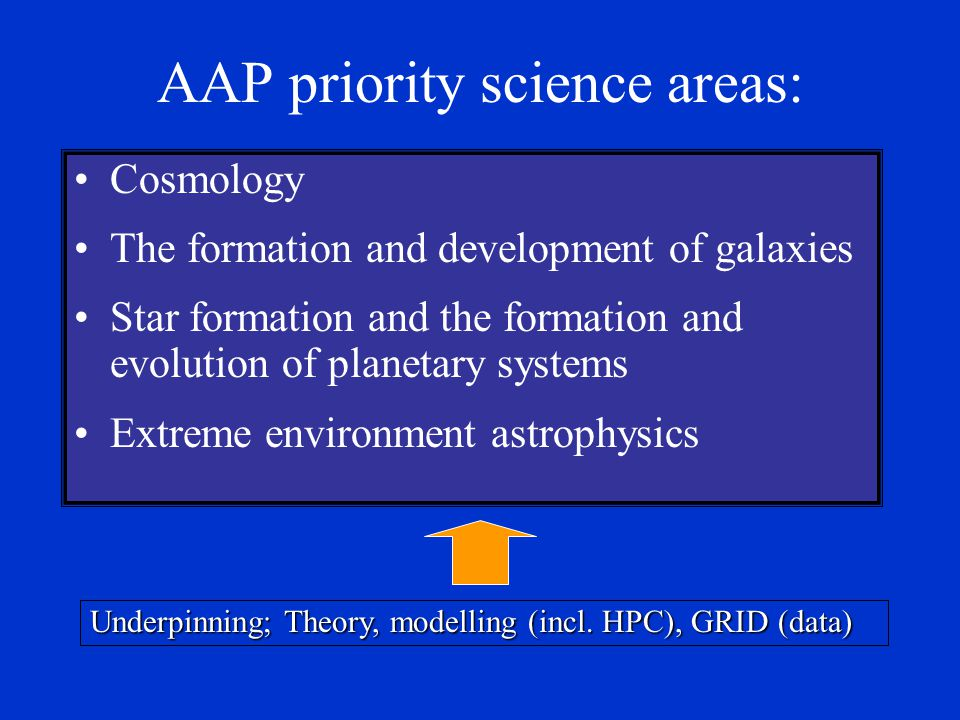 AAP priority science areas: Cosmology The formation and development of galaxies Star formation and the formation and evolution of planetary systems Ex