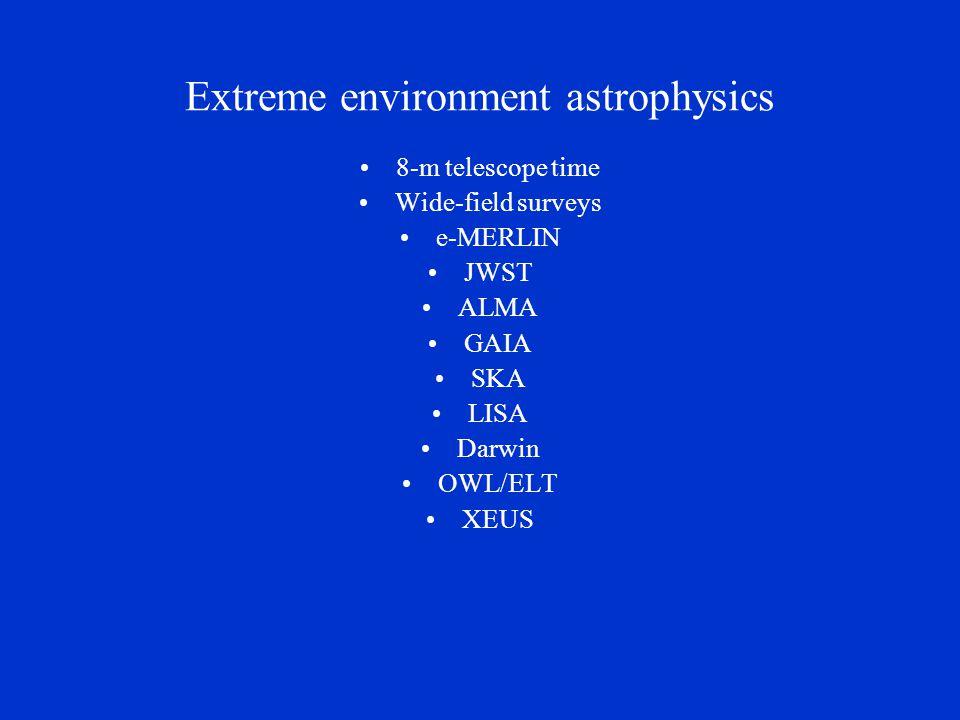 Extreme environment astrophysics 8-m telescope time Wide-field surveys e-MERLIN JWST ALMA GAIA SKA LISA Darwin OWL/ELT XEUS