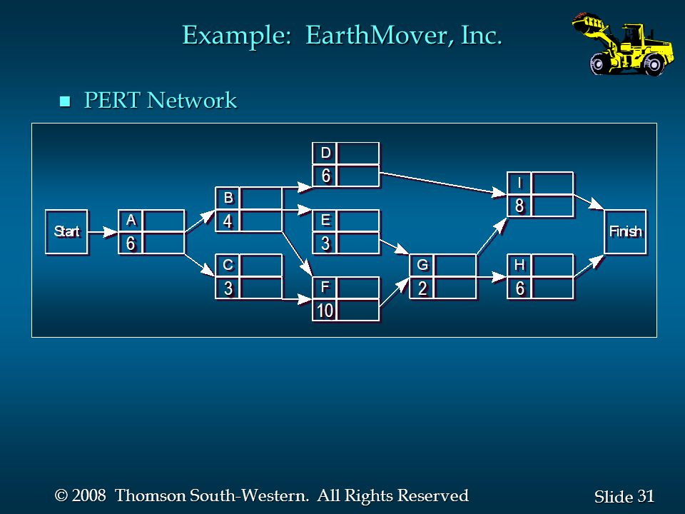 31 Slide © 2008 Thomson South-Western. All Rights Reserved n PERT Network Example: EarthMover, Inc.