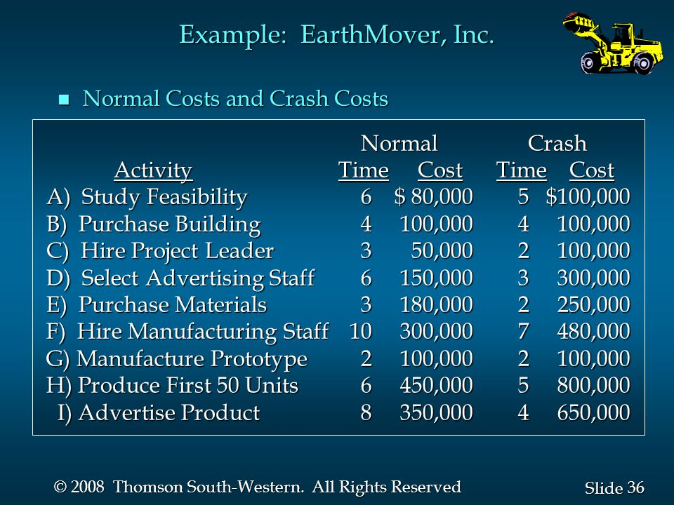 36 Slide © 2008 Thomson South-Western. All Rights Reserved Example: EarthMover, Inc.