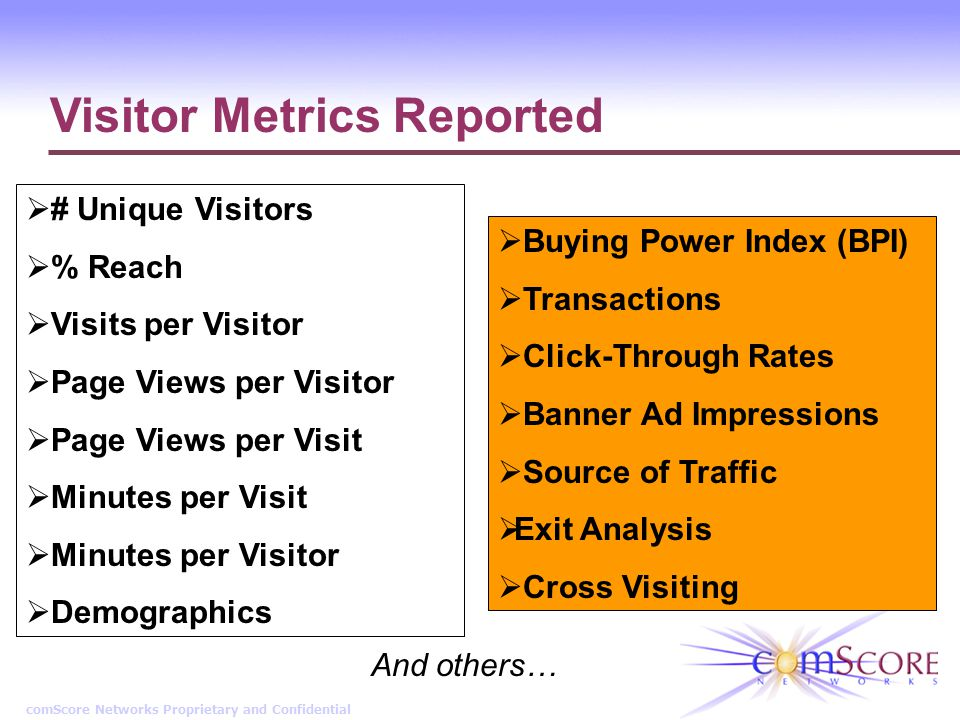 comScore Networks Proprietary and Confidential Visitor Metrics Reported # Unique Visitors % Reach Visits per Visitor Page Views per Visitor Page Views per Visit Minutes per Visit Minutes per Visitor Demographics Buying Power Index (BPI) Transactions Click-Through Rates Banner Ad Impressions Source of Traffic Exit Analysis Cross Visiting And others…