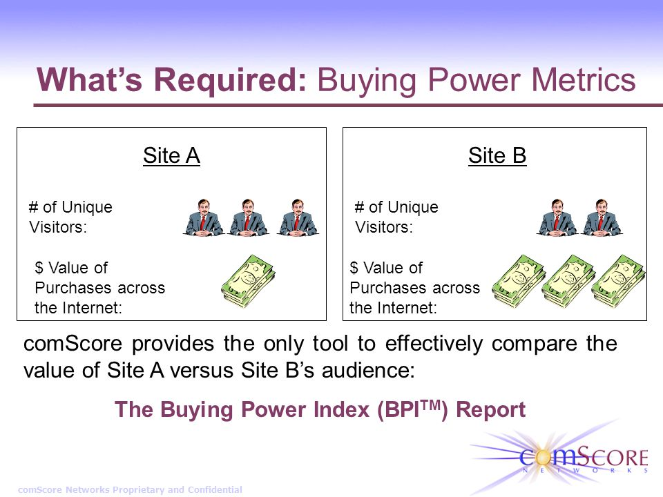 comScore Networks Proprietary and Confidential Whats Required: Buying Power Metrics comScore provides the only tool to effectively compare the value o