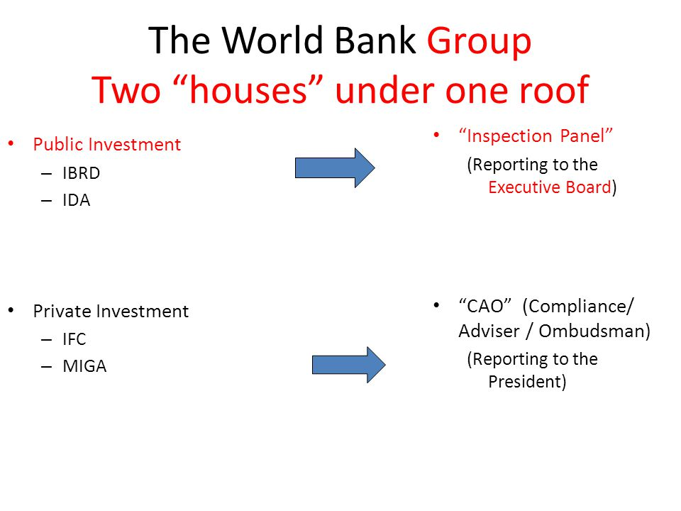 The World Bank Group Two houses under one roof Public Investment – IBRD – IDA Private Investment – IFC – MIGA Inspection Panel (Reporting to the Executive Board) CAO (Compliance/ Adviser / Ombudsman) (Reporting to the President)