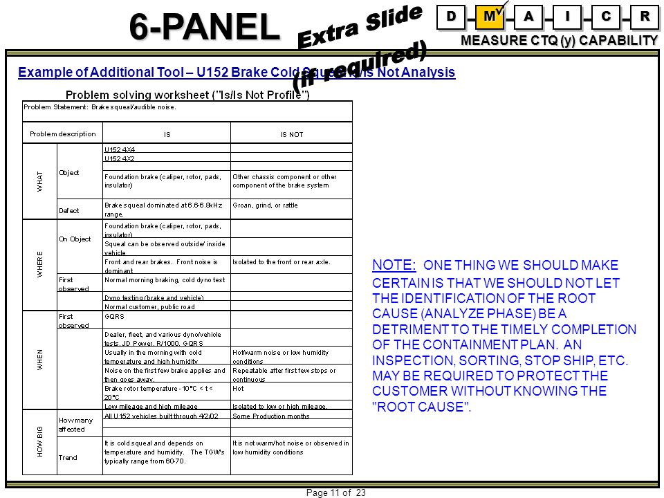 6-PANEL Page 11 of 23 MEASURE CTQ (y) CAPABILITY DDMMAAIICCRR Example of Additional Tool – U152 Brake Cold Squeal Is/Is Not Analysis NOTE: ONE THING W