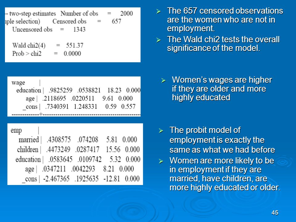45 Womens wages are higher if they are older and more highly educated Womens wages are higher if they are older and more highly educated The probit mo