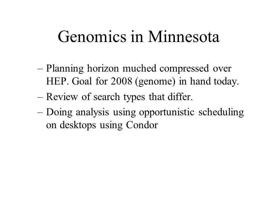 Genomics in Minnesota –Planning horizon muched compressed over HEP.
