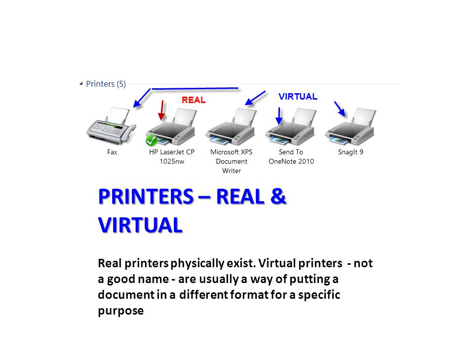 PRINTERS – REAL & VIRTUAL Real printers physically exist.