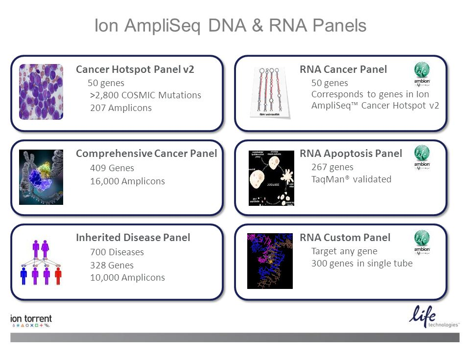 8 13 June 2014 | Life Technologies Proprietary and Confidential Ion AmpliSeq DNA & RNA Panels Cancer Hotspot Panel v2 50 genes >2,800 COSMIC Mutations