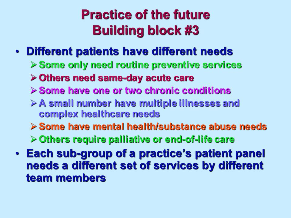 Practice of the future Building block #3 Different patients have different needs Different patients have different needs Some only need routine preventive services Some only need routine preventive services Others need same-day acute care Others need same-day acute care Some have one or two chronic conditions Some have one or two chronic conditions A small number have multiple illnesses and complex healthcare needs A small number have multiple illnesses and complex healthcare needs Some have mental health/substance abuse needs Some have mental health/substance abuse needs Others require palliative or end-of-life care Others require palliative or end-of-life care Each sub-group of a practices patient panel needs a different set of services by different team members Each sub-group of a practices patient panel needs a different set of services by different team members