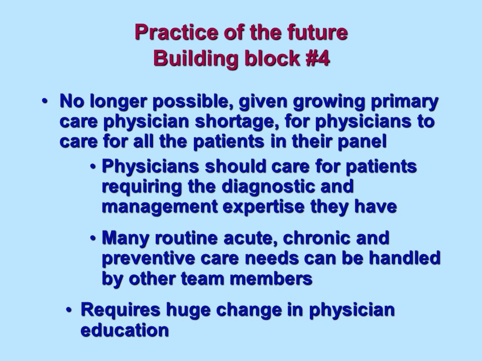 Practice of the future Building block #4 No longer possible, given growing primary care physician shortage, for physicians to care for all the patient