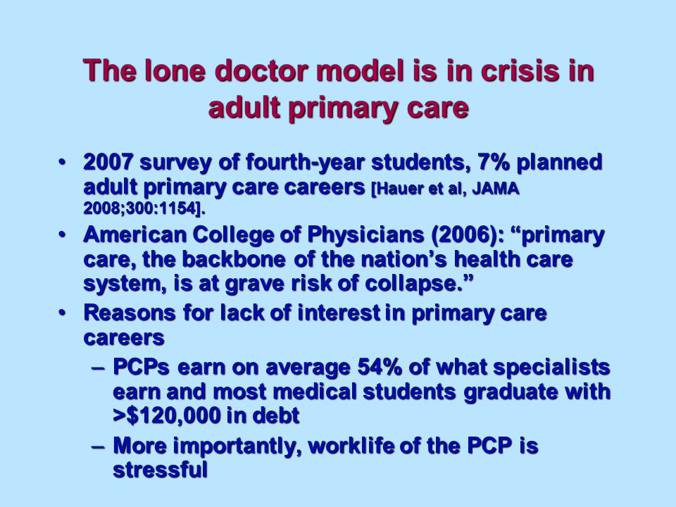 The lone doctor model is in crisis in adult primary care 2007 survey of fourth-year students, 7% planned adult primary care careers [Hauer et al, JAMA