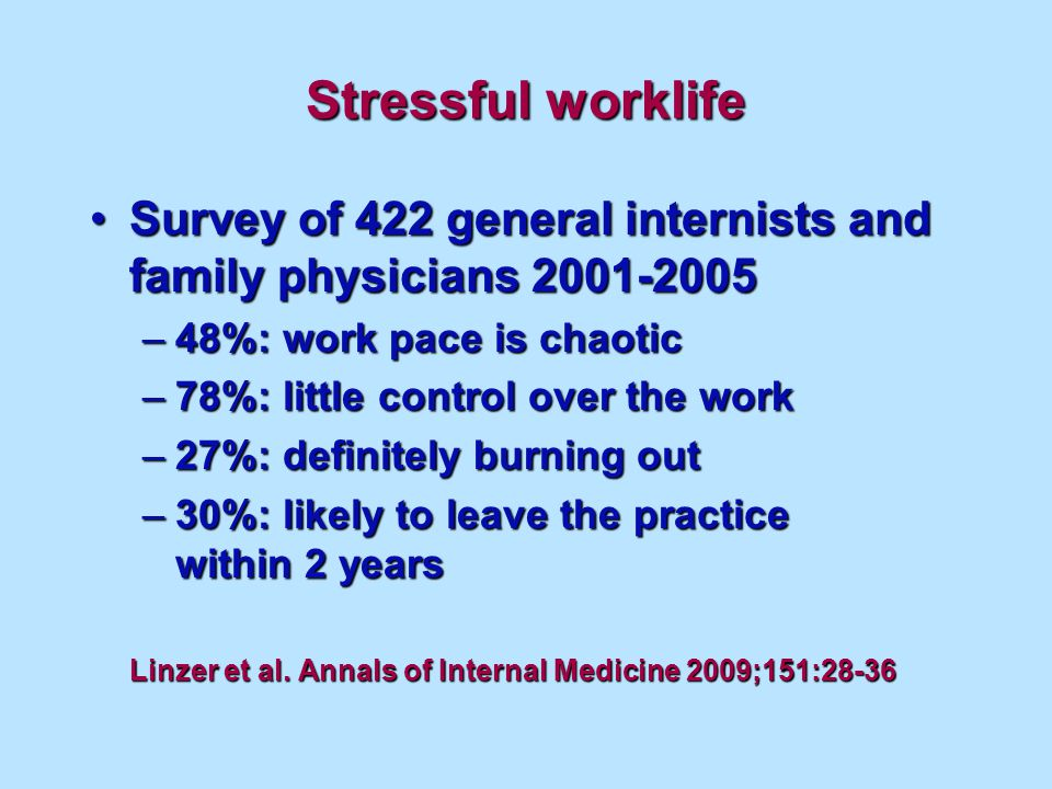 Stressful worklife Survey of 422 general internists and family physicians 2001-2005Survey of 422 general internists and family physicians 2001-2005 –48%: work pace is chaotic –78%: little control over the work –27%: definitely burning out –30%: likely to leave the practice within 2 years Linzer et al.