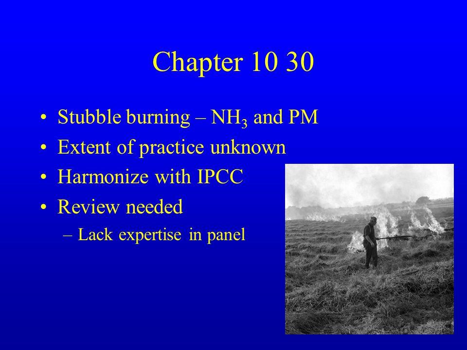 Chapter 10 05 Manure Management Regarding Organic Compounds CH 4 = IPCC NMVOCs still a problem –Consider as part of Guidebook update