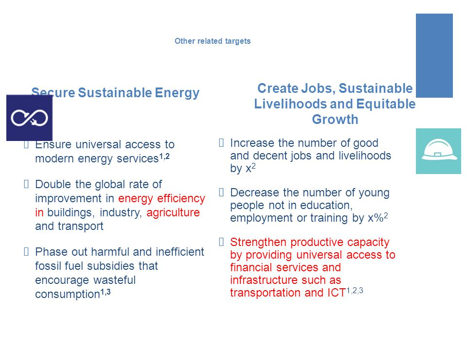 Other related targets Secure Sustainable Energy Ensure universal access to modern energy services 1,2 Double the global rate of improvement in energy efficiency in buildings, industry, agriculture and transport Phase out harmful and inefficient fossil fuel subsidies that encourage wasteful consumption 1,3 Create Jobs, Sustainable Livelihoods and Equitable Growth Increase the number of good and decent jobs and livelihoods by x 2 Decrease the number of young people not in education, employment or training by x% 2 Strengthen productive capacity by providing universal access to financial services and infrastructure such as transportation and ICT 1,2,3