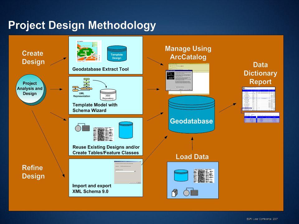 ESRI User Conference 2007