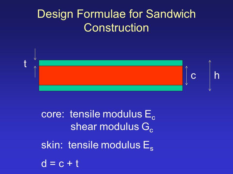 Design Formulae for Sandwich Construction t ch core: tensile modulus E c shear modulus G c skin: tensile modulus E s d = c + t