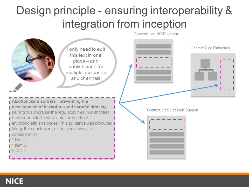 Design principle - ensuring interoperability & integration from inception Context 1 eg NICE website I only need to edit this text in one place – and publish once for multiple use cases and channels Alcohol-use disorders - preventing the development of hazardous and harmful drinking During this appraisal the regulatory health authorities have conducted reviews into the safety of erythropoietin analogues.