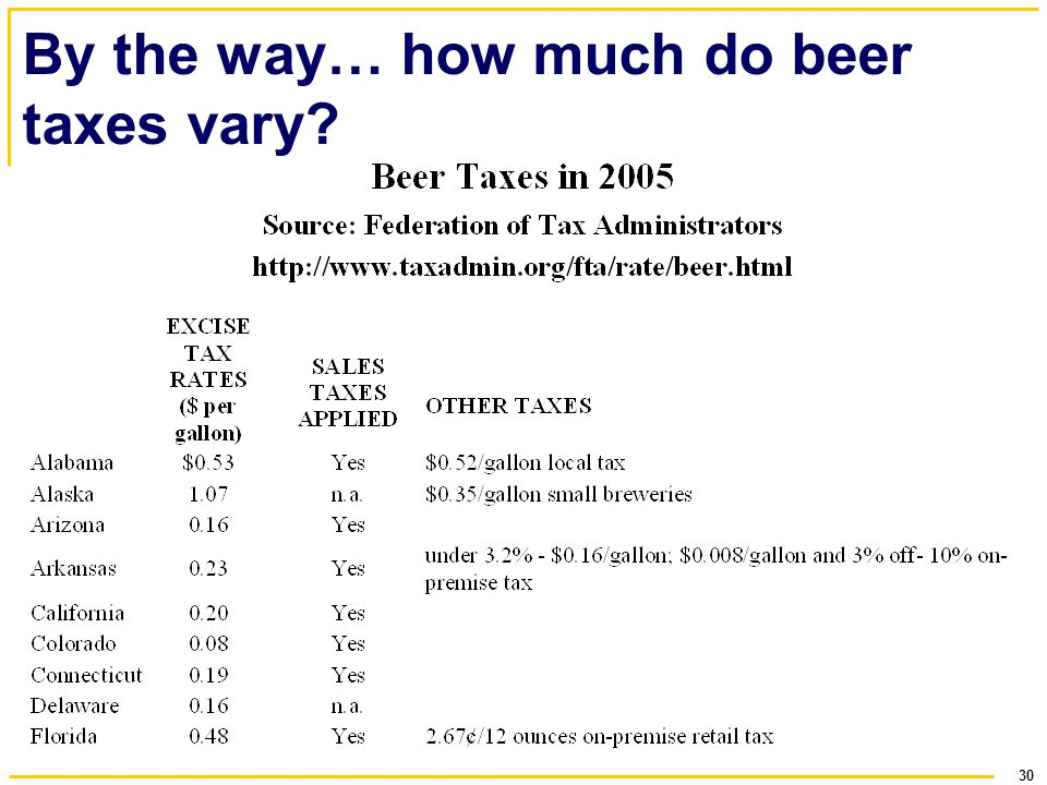 30 By the way… how much do beer taxes vary?