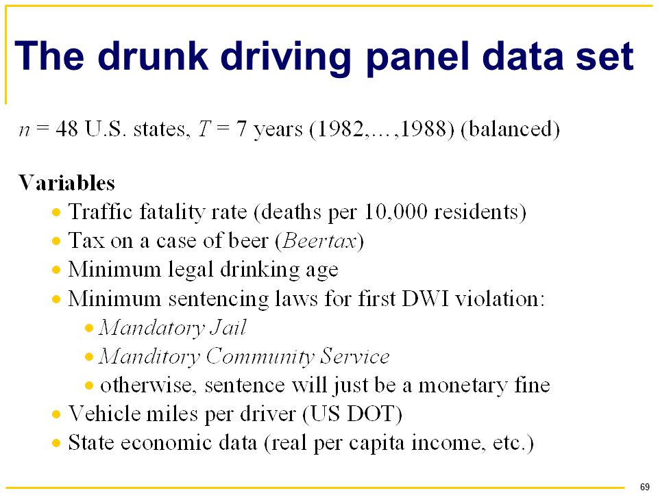 69 The drunk driving panel data set