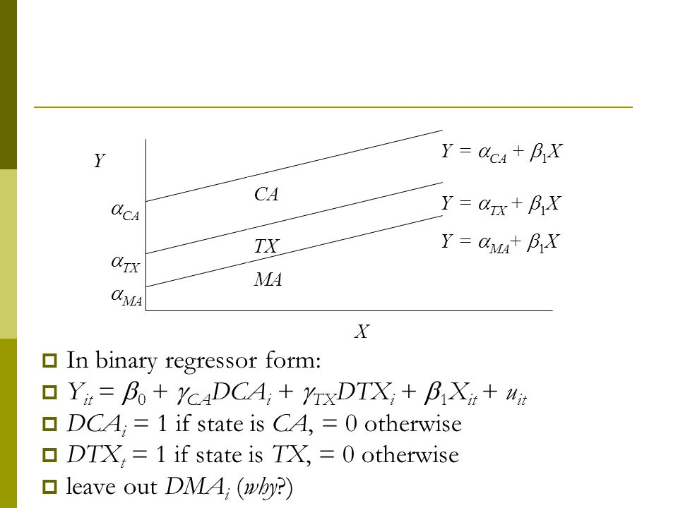 In binary regressor form: Y it = 0 + CA DCA i + TX DTX i + 1 X it + u it DCA i = 1 if state is CA, = 0 otherwise DTX t = 1 if state is TX, = 0 otherwi