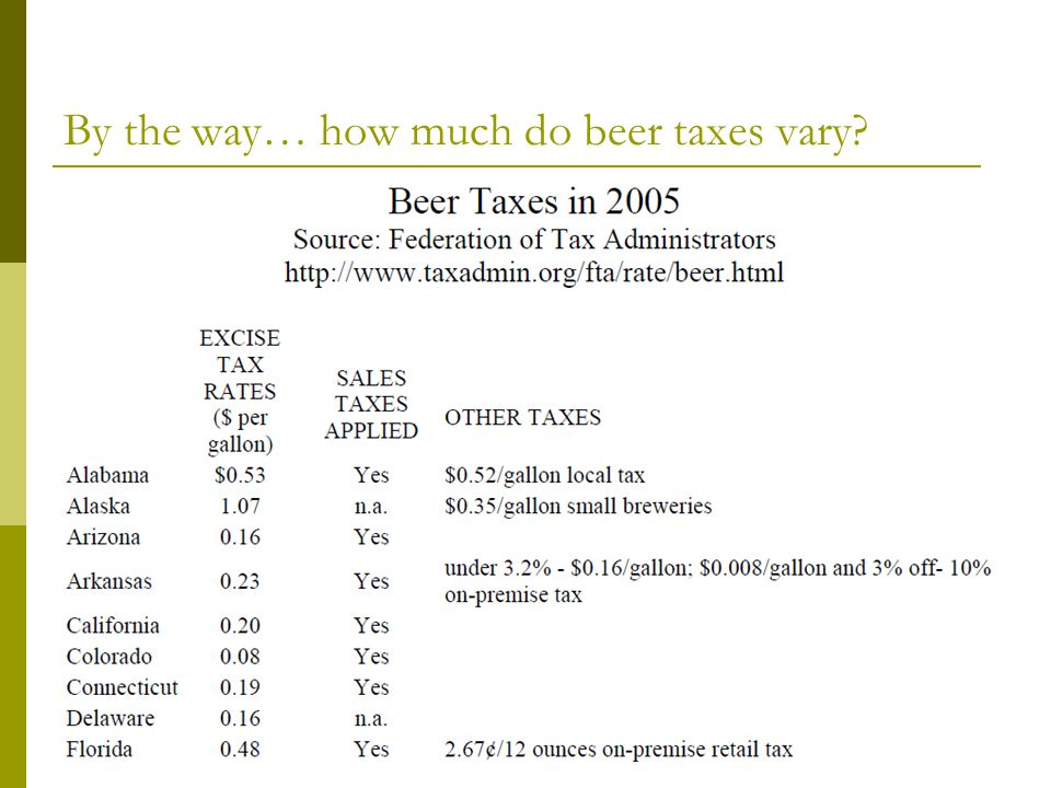 By the way… how much do beer taxes vary?