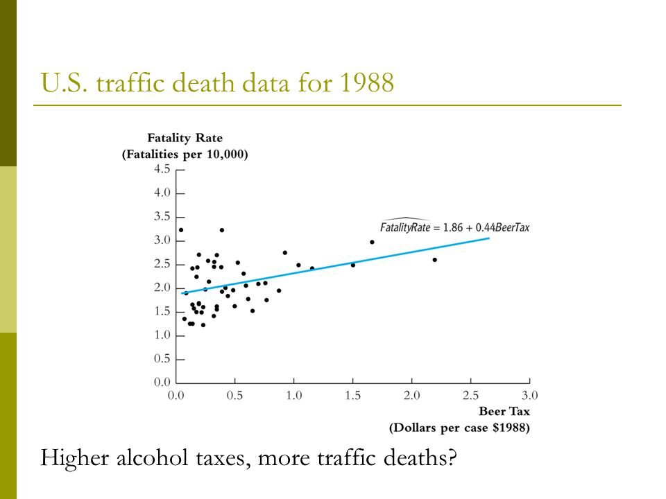 U.S. traffic death data for 1988 Higher alcohol taxes, more traffic deaths?
