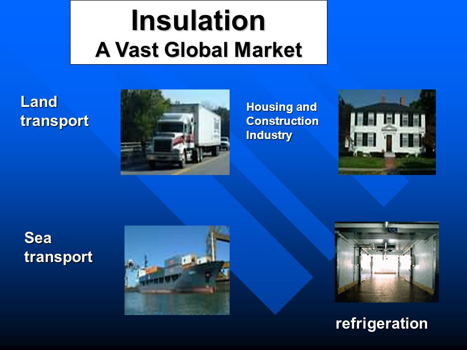 Market Growth as a Result of Thermo- Vacs Market Penetration 0.6% of the global insulation panel market Product Production Cost per Sq.m.