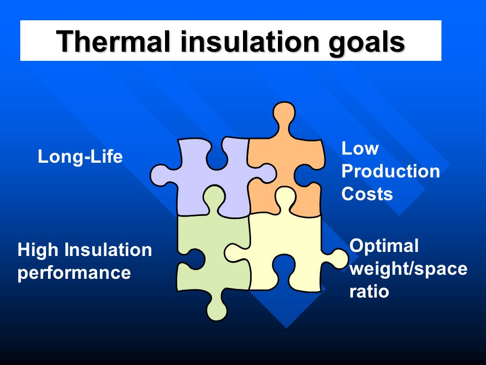 Thermal insulation goals Long-Life High Insulation performance Low Production Costs Optimal weight/space ratio