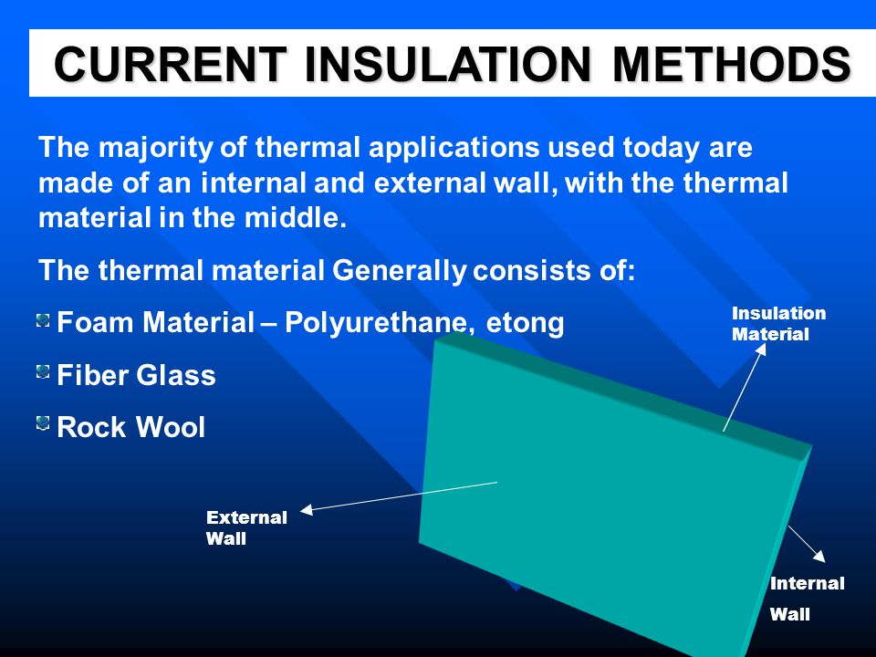CURRENT INSULATION METHODS The majority of thermal applications used today are made of an internal and external wall, with the thermal material in the