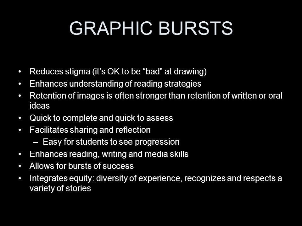 GRAPHIC BURSTS Reduces stigma (its OK to be bad at drawing) Enhances understanding of reading strategies Retention of images is often stronger than retention of written or oral ideas Quick to complete and quick to assess Facilitates sharing and reflection –Easy for students to see progression Enhances reading, writing and media skills Allows for bursts of success Integrates equity: diversity of experience, recognizes and respects a variety of stories