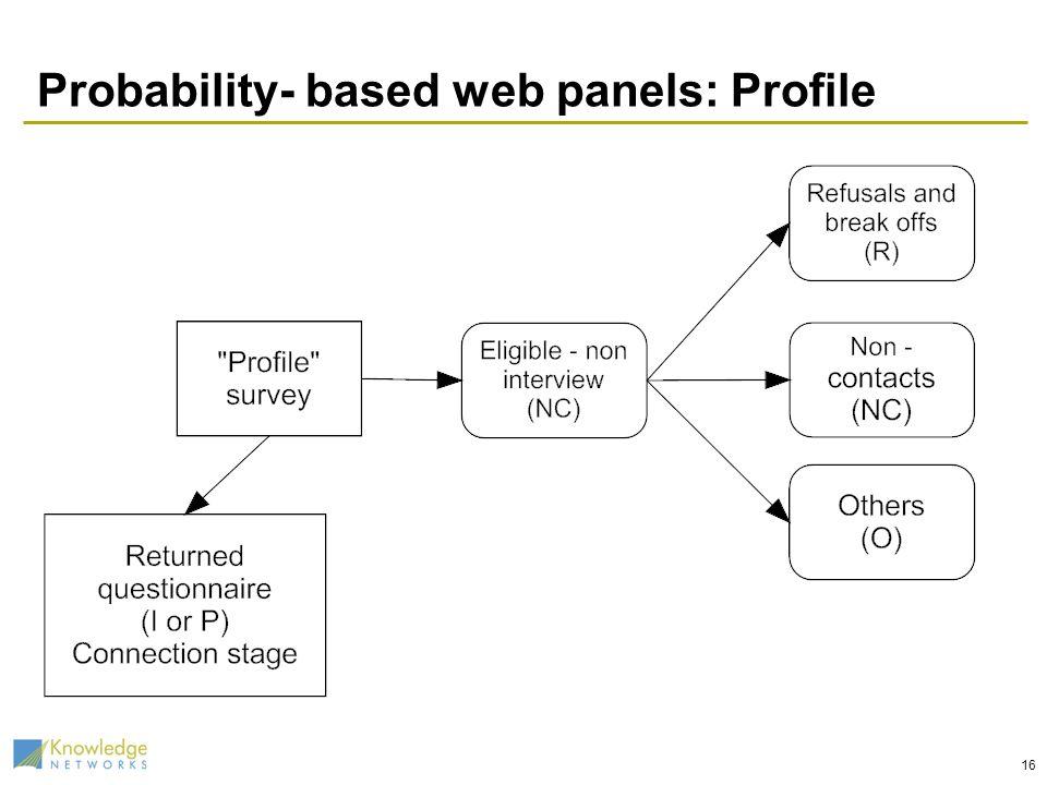 Probability- based web panels: Profile 16