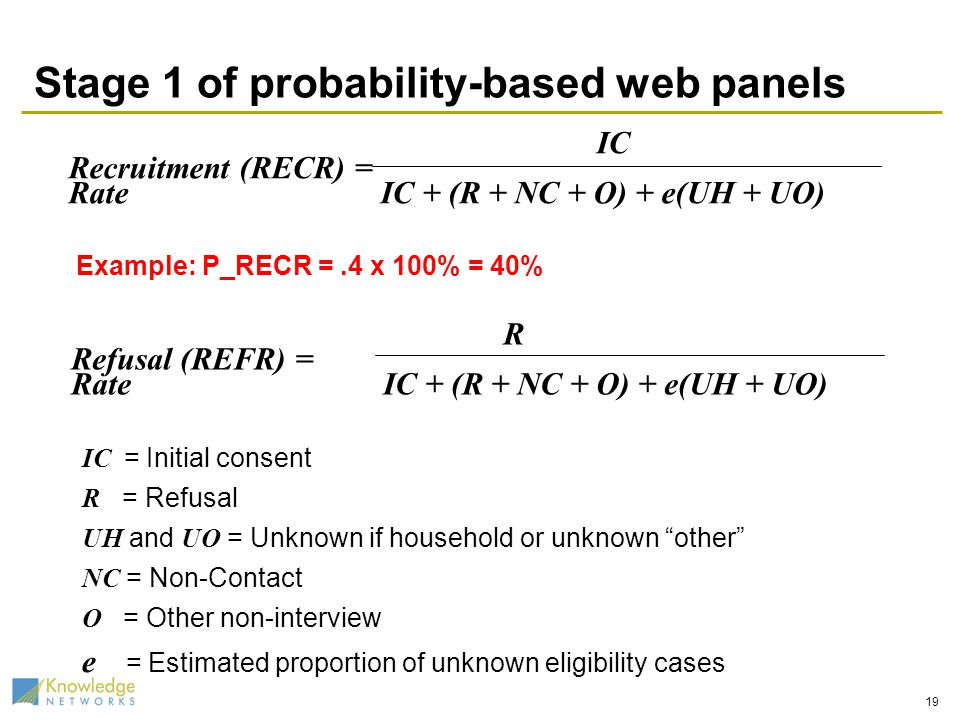 Stage 1 of probability-based web panels IC = Initial consent R = Refusal UH and UO = Unknown if household or unknown other NC = Non-Contact O = Other non-interview e = Estimated proportion of unknown eligibility cases R Refusal (REFR) = Rate IC + (R + NC + O) + e(UH + UO) IC Recruitment (RECR) = Rate IC + (R + NC + O) + e(UH + UO) 19 Example: P_RECR =.4 x 100% = 40%