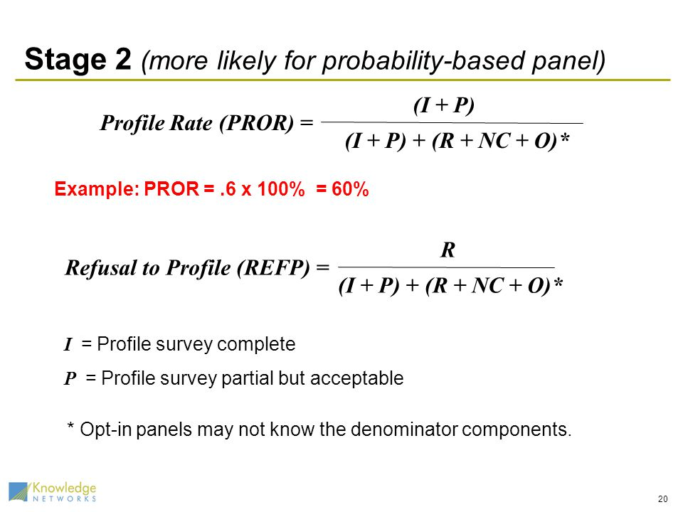 I = Profile survey complete P = Profile survey partial but acceptable Stage 2 (more likely for probability-based panel) * Opt-in panels may not know the denominator components.