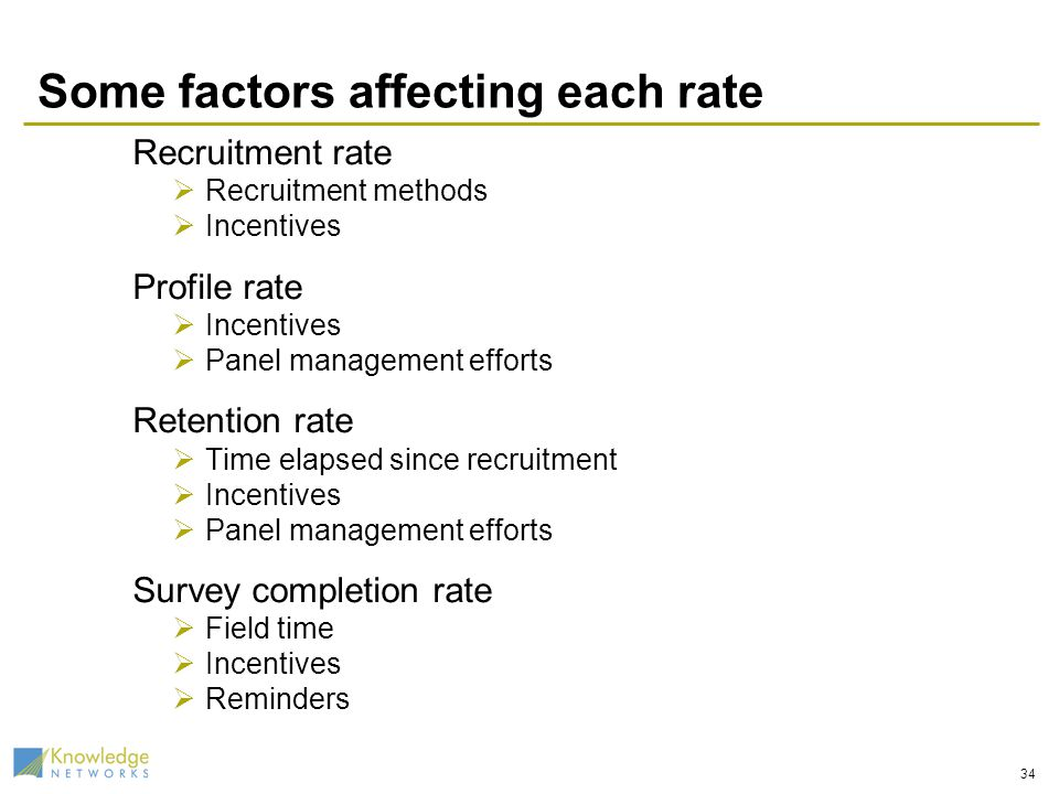 Some factors affecting each rate Recruitment rate Recruitment methods Incentives Profile rate Incentives Panel management efforts Retention rate Time
