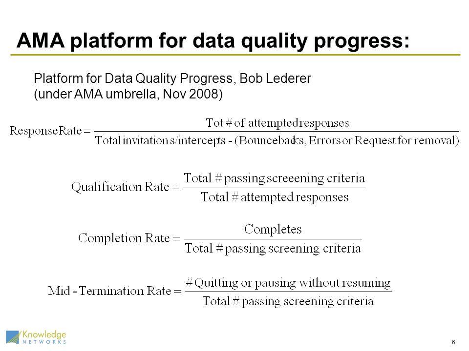 AMA platform for data quality progress: 6 Platform for Data Quality Progress, Bob Lederer (under AMA umbrella, Nov 2008)