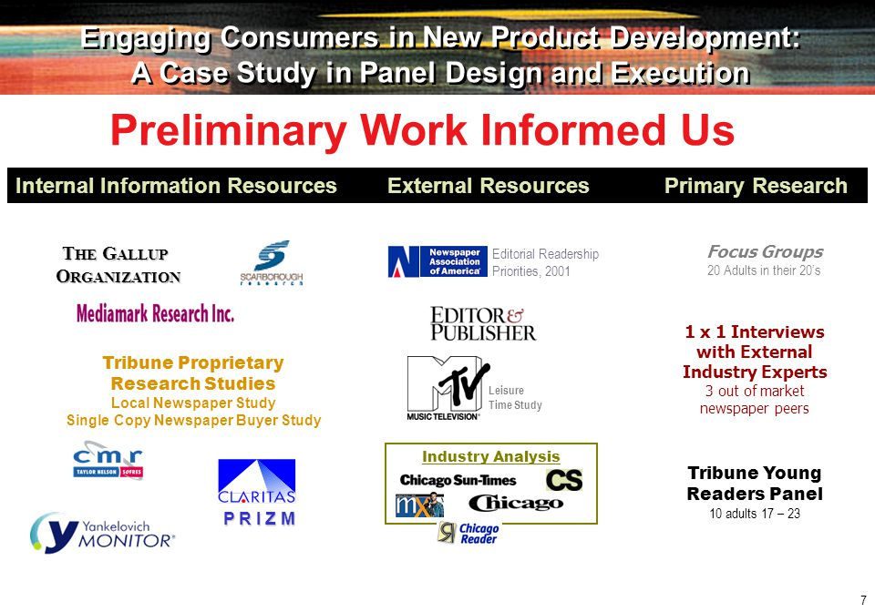 18 Engaging Consumers in New Product Development: A Case Study in Panel Design and Execution Engaging Consumers in New Product Development: A Case Study in Panel Design and Execution 1 st half: Base survey Readership behavior Questionnaire 2 nd half: Targeted area (specific focus over 1-3 week periods) General appeal Specific content, design elements Reader attitudes Shopping behaviors and cross-media habits Length: Less than 10 minutes Form: Mostly closed ends Comments at end Visual