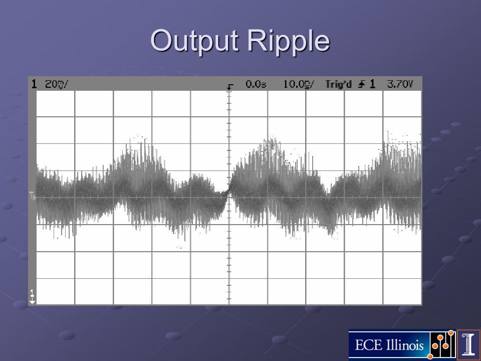 Output Ripple