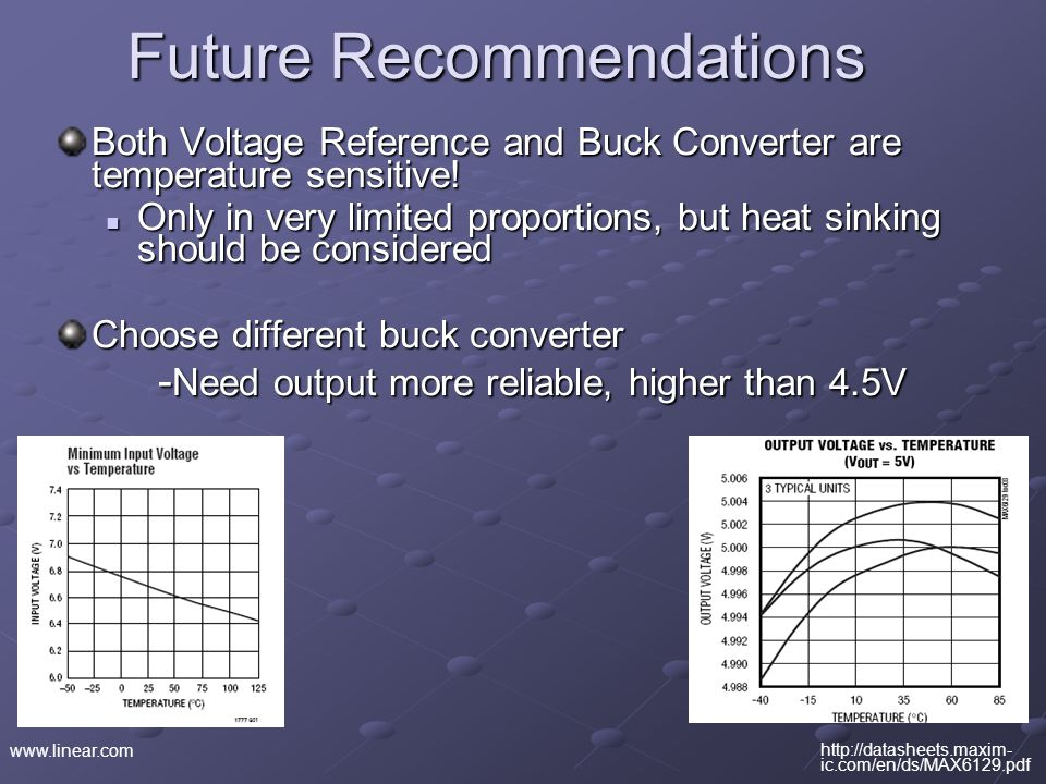 Future Recommendations Both Voltage Reference and Buck Converter are temperature sensitive.
