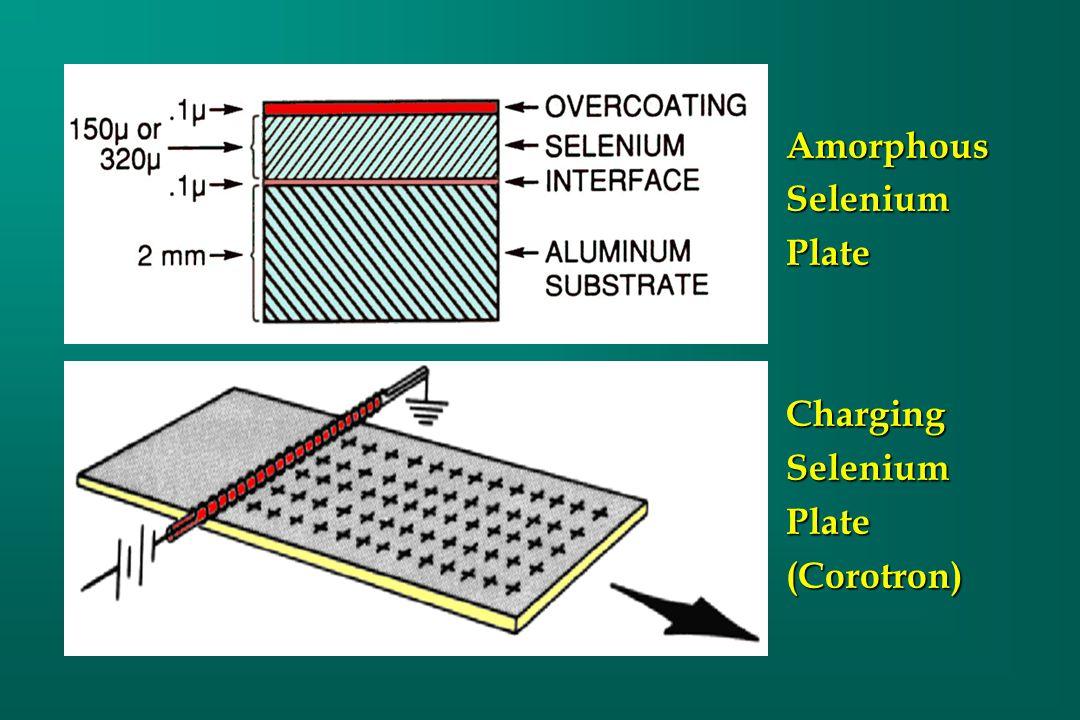 AmorphousSeleniumPlateChargingSeleniumPlate(Corotron)