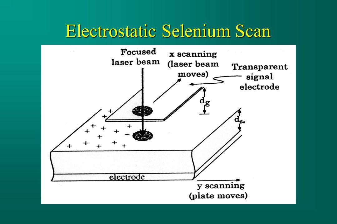 Electrostatic Selenium Scan