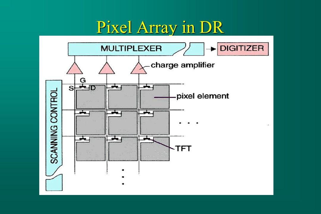 Pixel Array in DR