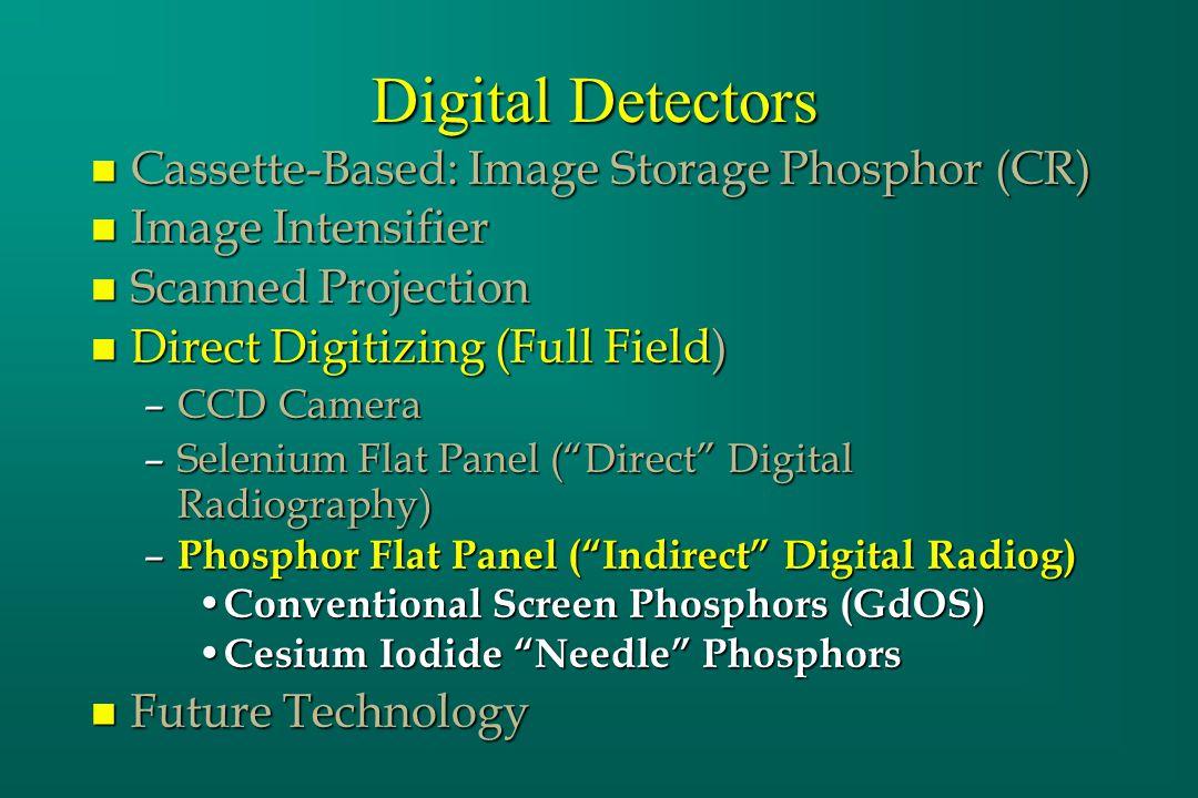 Digital Detectors n Cassette-Based: Image Storage Phosphor (CR) n Image Intensifier n Scanned Projection n Direct Digitizing (Full Field) –CCD Camera –Selenium Flat Panel (Direct Digital Radiography) – Phosphor Flat Panel (Indirect Digital Radiog) Conventional Screen Phosphors (GdOS) Conventional Screen Phosphors (GdOS) Cesium Iodide Needle Phosphors Cesium Iodide Needle Phosphors n Future Technology