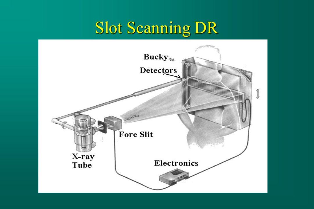 Slot Scanning DR