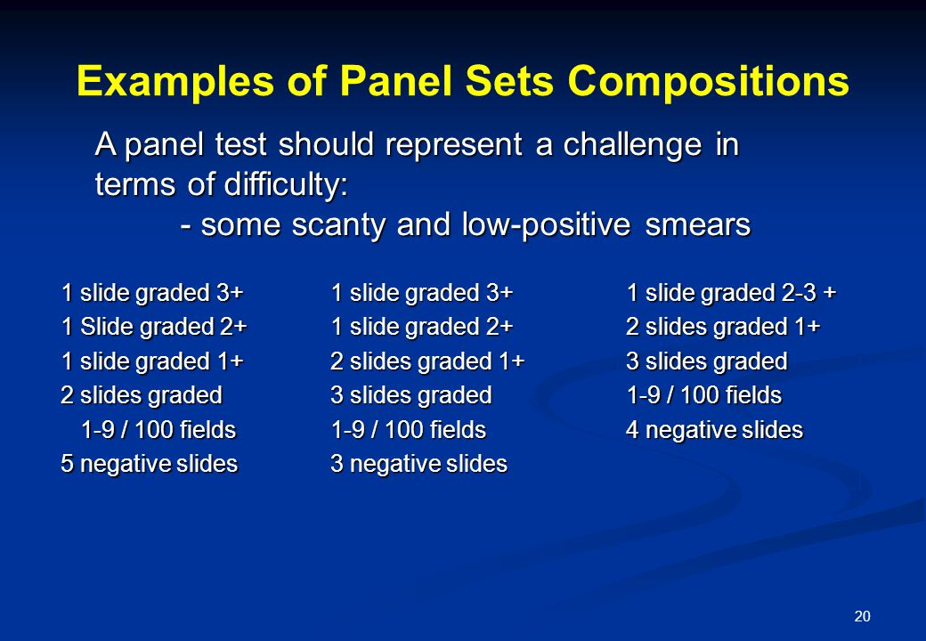 20 Examples of Panel Sets Compositions 1 slide graded 3+ 1 Slide graded 2+ 1 slide graded 1+ 2 slides graded 1-9 / 100 fields 1-9 / 100 fields 5 negat
