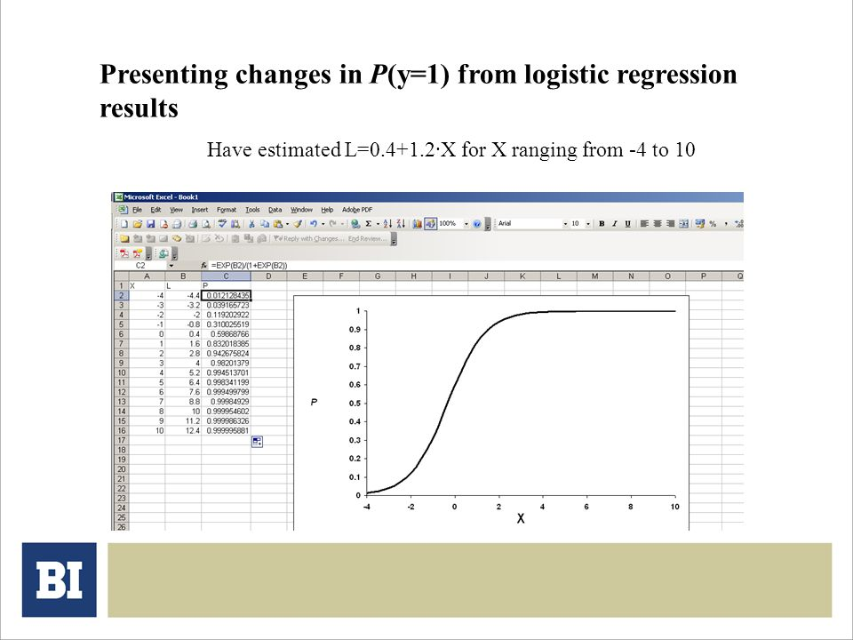 Presenting changes in P(y=1) from logistic regression results Have estimated L=0.4+1.2·X for X ranging from -4 to 10