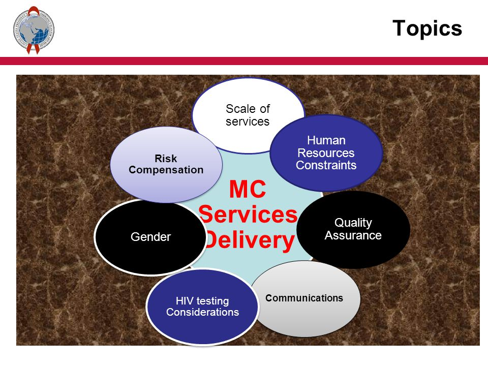Topics MC Services Delivery Scale of services Human Resources Constraints Quality Assurance Communications HIV testing Considerations Gender Risk Comp
