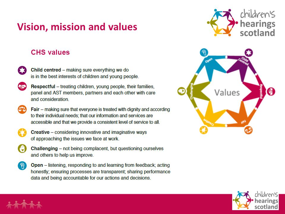 5 Vision, mission and values CHS values