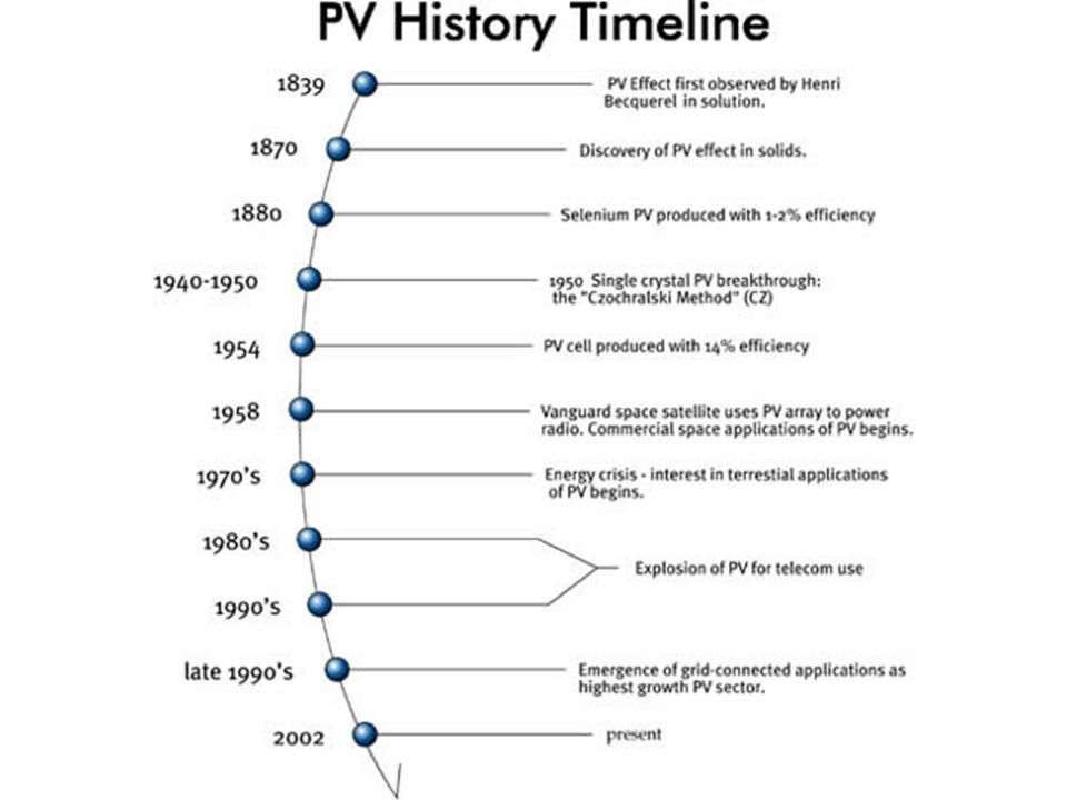 How Solar PVs Work PV cells are made of special materials called semiconductors and in this case, silicon.