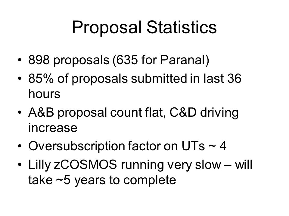 Proposal Statistics 898 proposals (635 for Paranal) 85% of proposals submitted in last 36 hours A&B proposal count flat, C&D driving increase Oversubscription factor on UTs ~ 4 Lilly zCOSMOS running very slow – will take ~5 years to complete